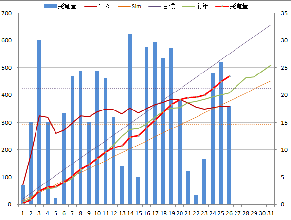 20141026graph.png