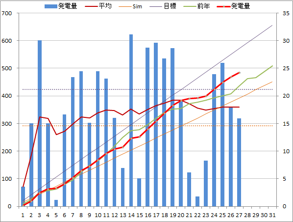 20141027graph.png