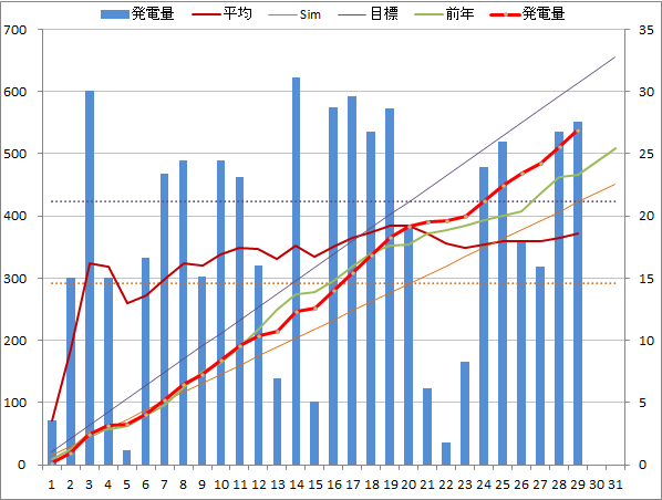 20141029graph.png