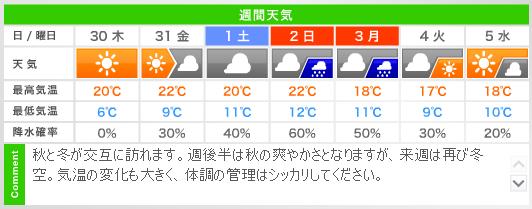 20141029yohou.png