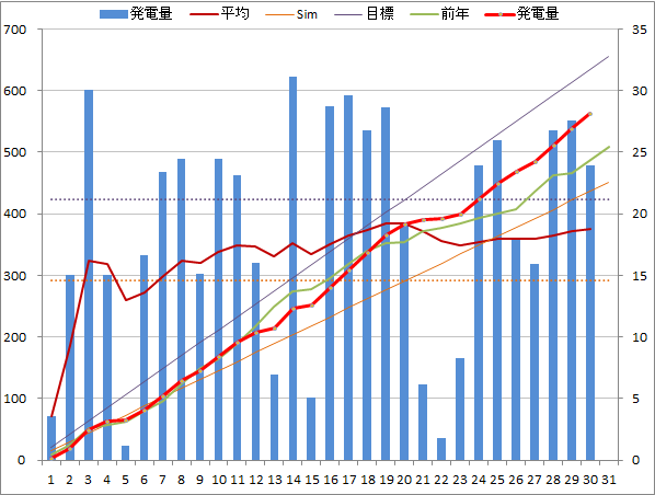 20141030graph.png