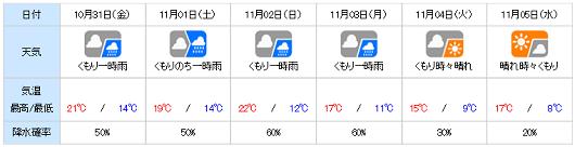 20141030yohou.png