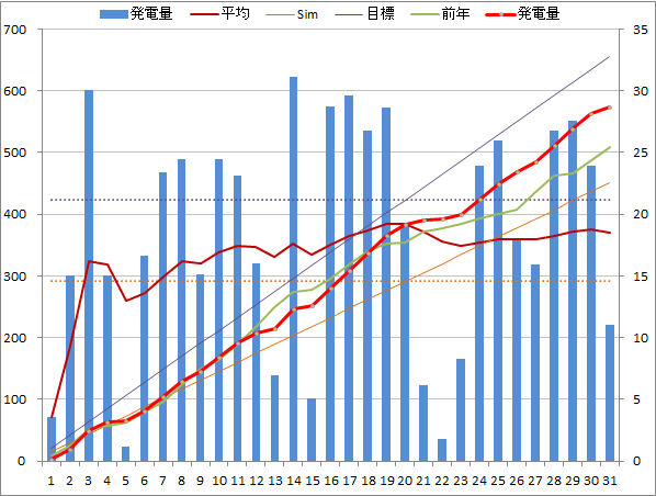 20141031graph.png