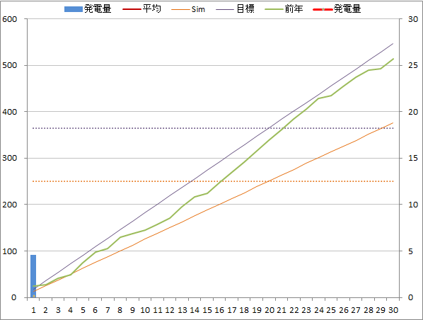 20141101graph.png