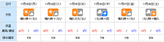 20141102yohou.png