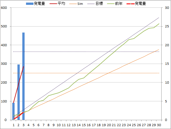 20141103graph.png