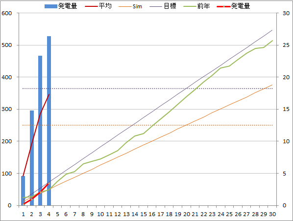 20141104graph.png
