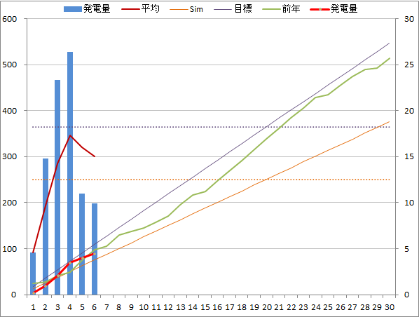 20141106graph.png