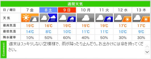 20141106yohou.png