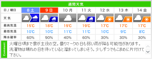 20141107yohou.png