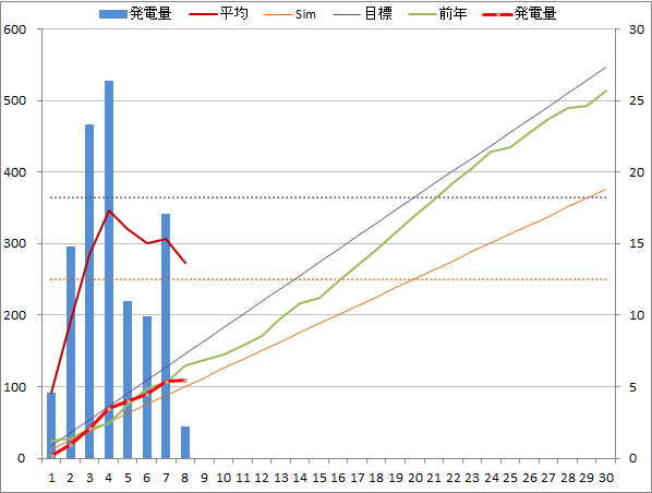 20141108graph.png