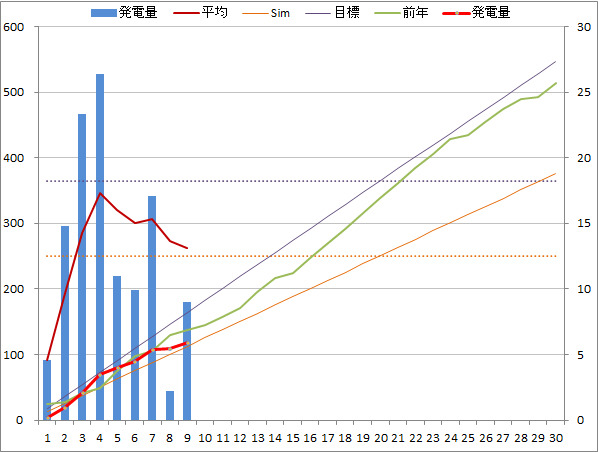 20141109graph.png