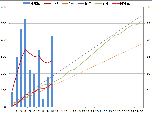 20141110graph.png