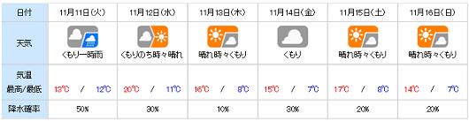 20141110yohou.png