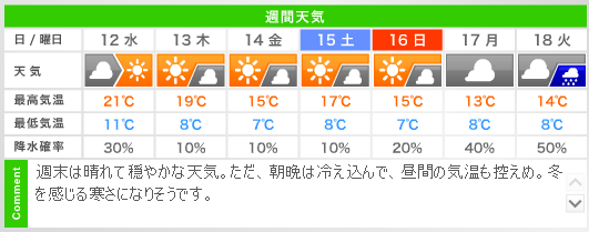 20141111yohou.png