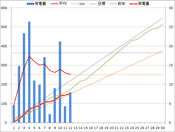 20141112graph.png