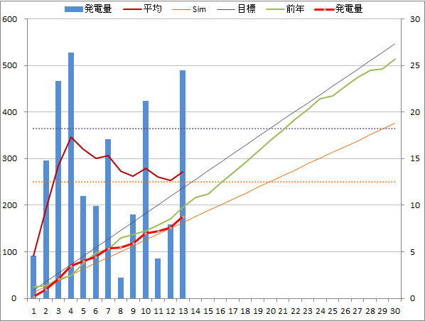 20141113graph.png
