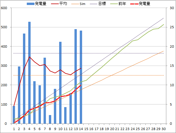 20141114graph.png