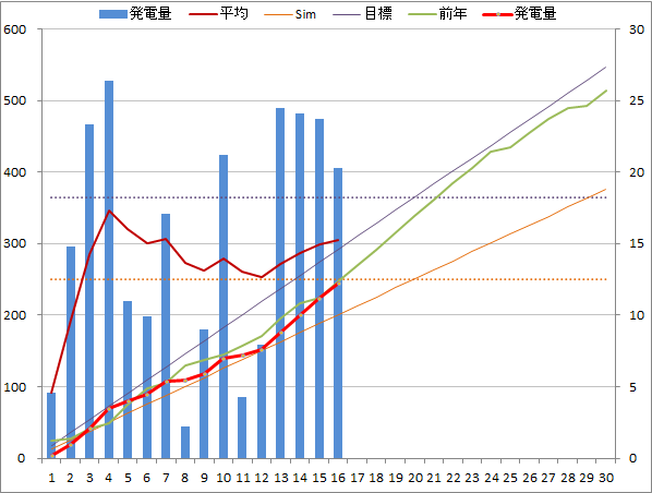 20141116graph.png