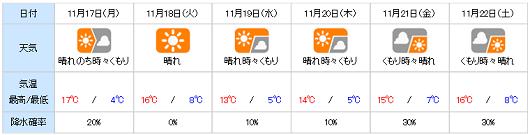 20141116yohou.png