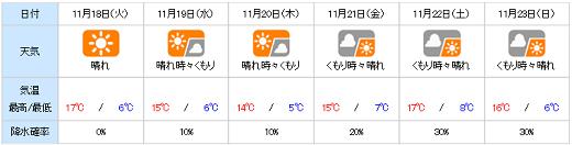 20141117yohou.png