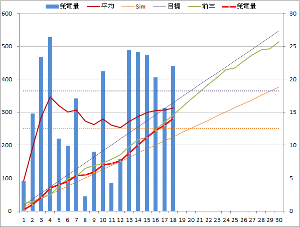 20141118graph.png