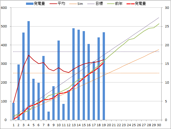 20141119graph.png
