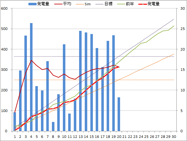 20141120graph.png