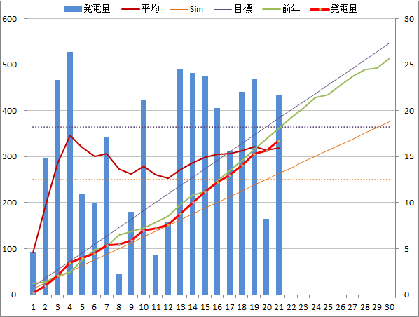 20141121graph.png
