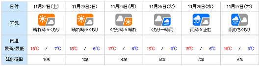 20141121yohou.png