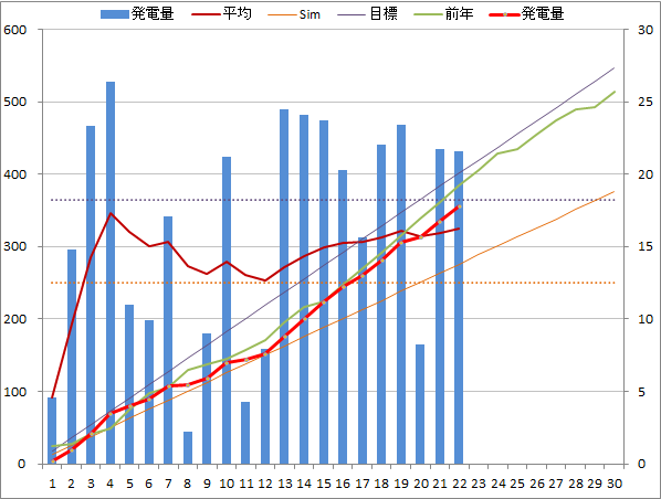 20141122graph.png