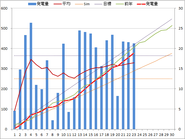 20141123graph.png