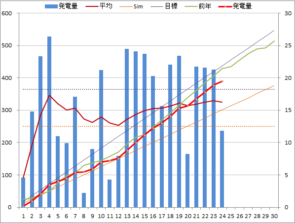 20141124graph.png
