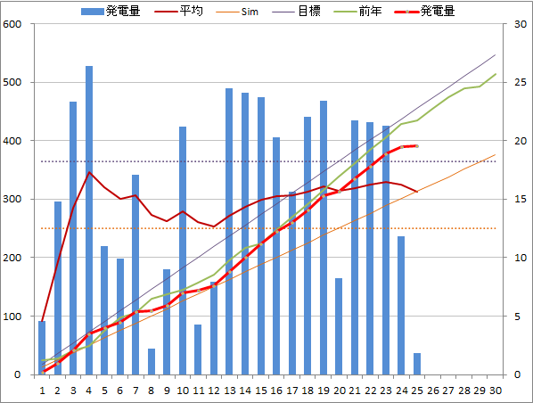 20141125graph.png