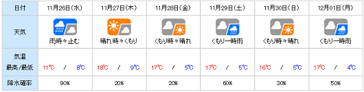 20141125yohou.png