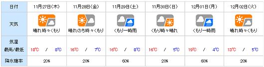 20141126yohou.png