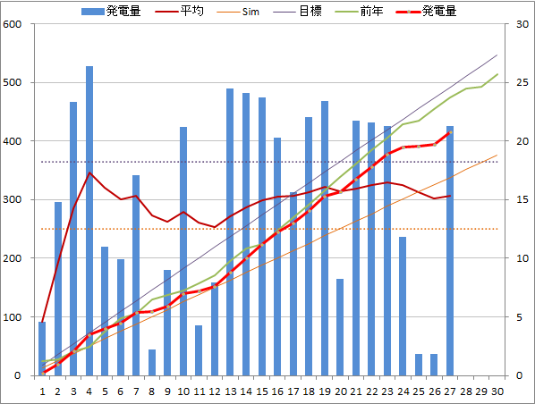 20141127graph.png
