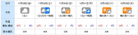 20141127yohou.png