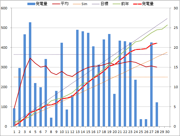 20141128graph.png