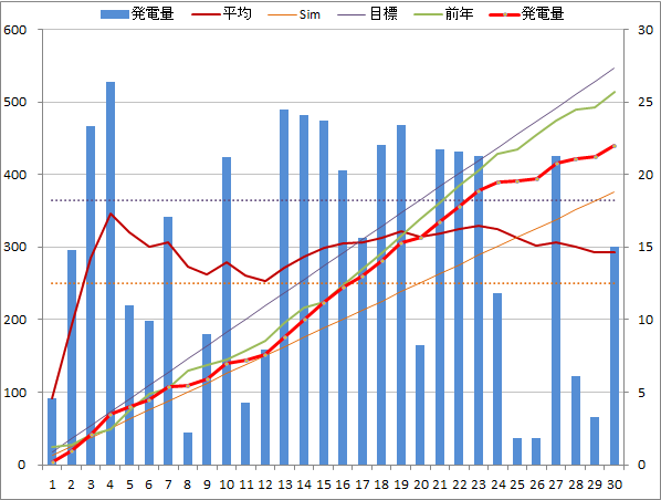 20141130graph.png