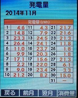 201411hatsuden.jpg