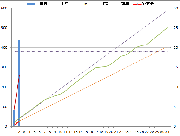 20141202graph.png