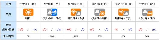 20141202yohou.png