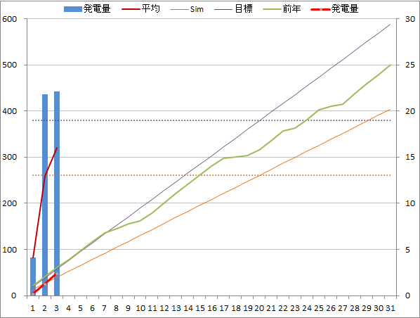 20141203graph.png