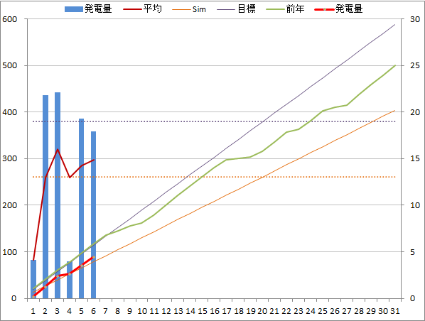20141206graph.png