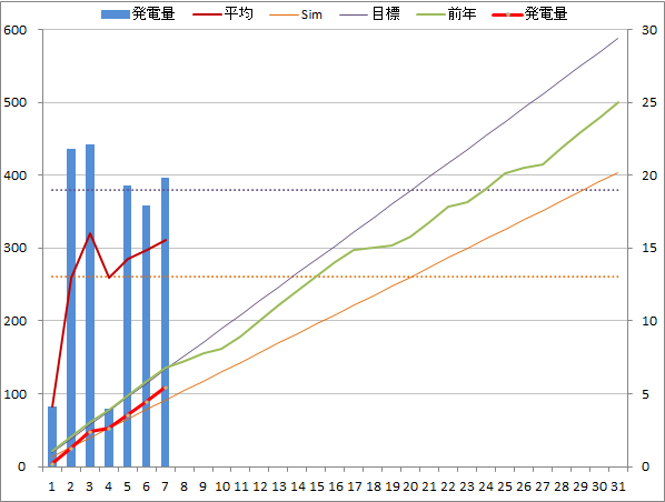 20141207graph.png