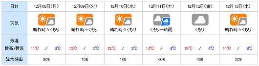 20141207yohou.png