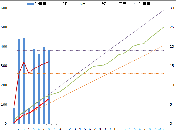 20141208graph.png