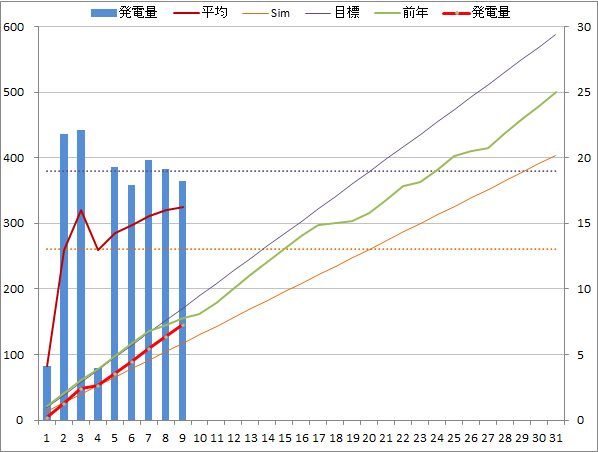 20141209graph.png