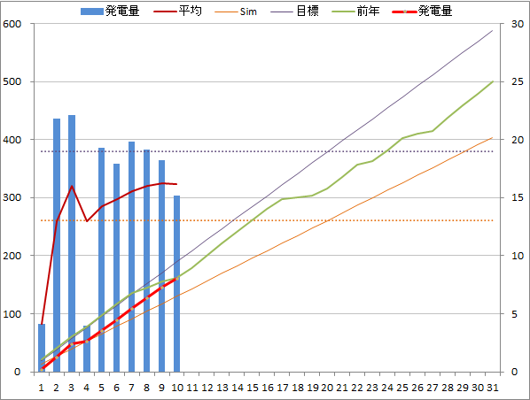 20141210graph.png